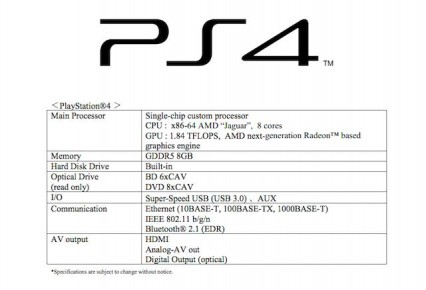 PS4Specs