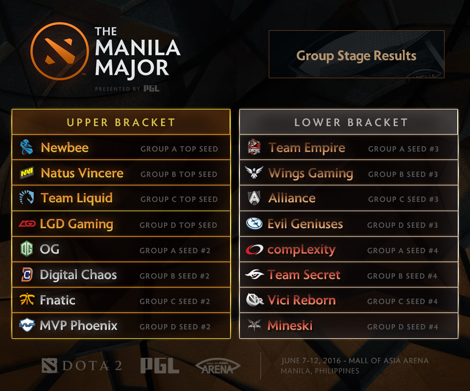 Manila_Major_Group-Stage_01