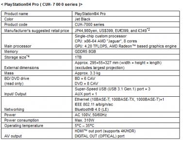 ps4-pro-specs