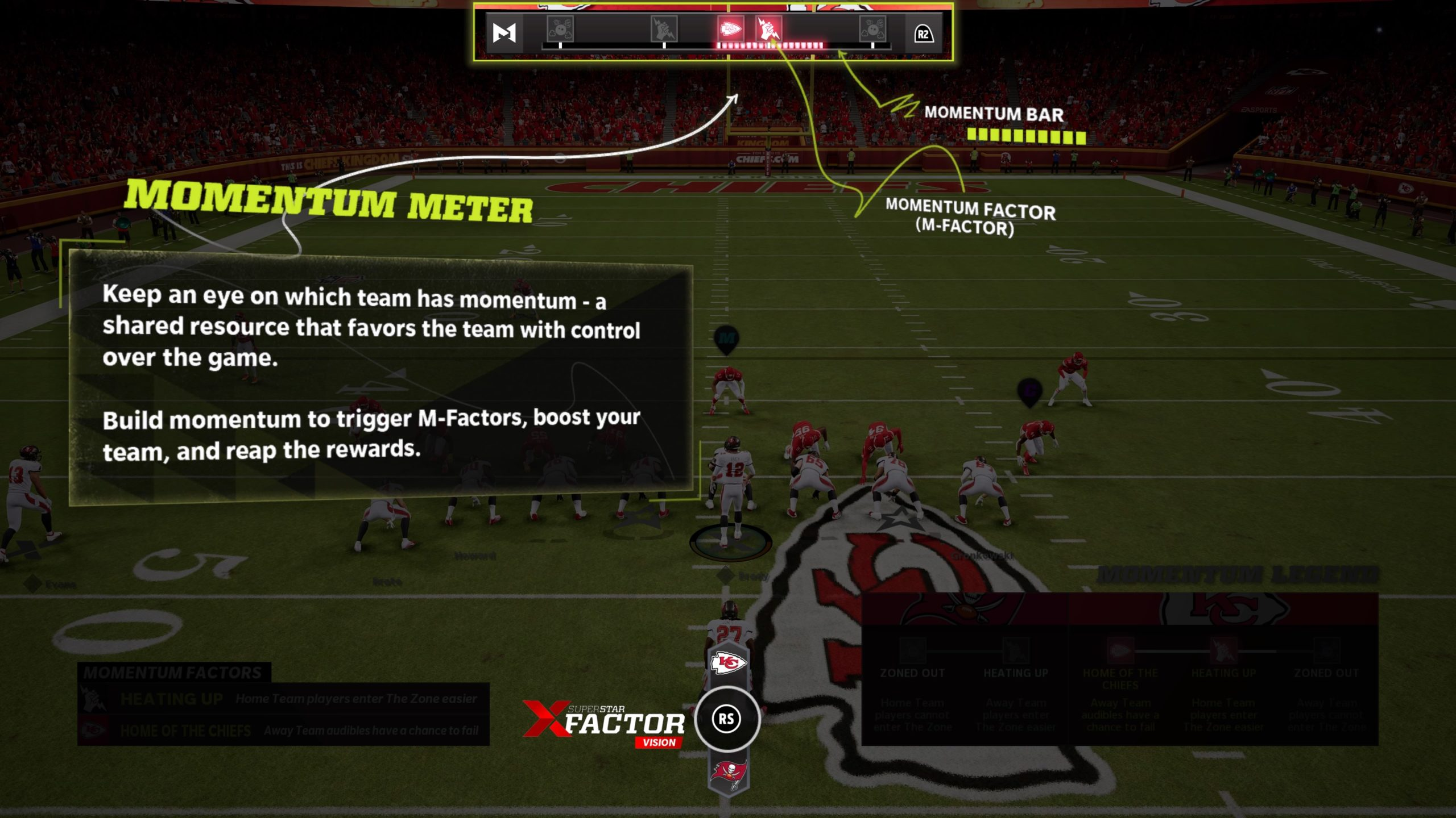 EA Sports Madden NFL 22 Review- Focus on Franchise